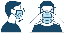 Face mask should fit snugly and cover nose and mouth.